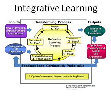 Integrative-Learning