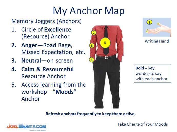 Take-Charge-My-Anchor-Map