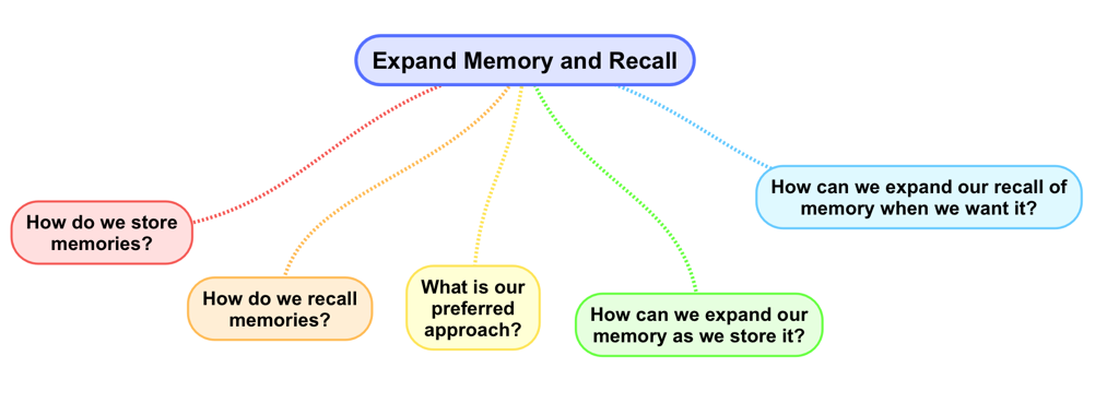 Expand-memory-and-recall-questions